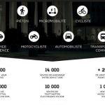 espace public securite micromobilites mobilite